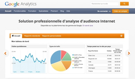 Google lance une appli Google Analytics pour IOS | Mesure de la performance | Scoop.it