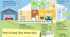 Hidden Dangers in Your House | Seguridad Laboral  y Medioambiente Sustentables | Scoop.it