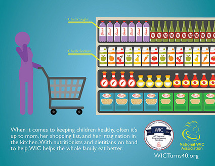 USDA Blog » Strengthening Families' Healthy Eating Habits for 40 Years | Nutritious Deals | Scoop.it