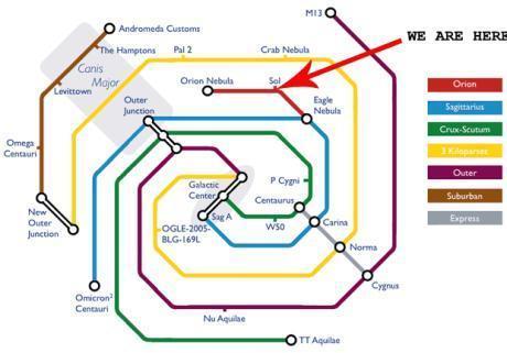 Harvard Scientist Creates 'Intergalactic Tube Map of Milky Way' | Random Ephemera | Scoop.it