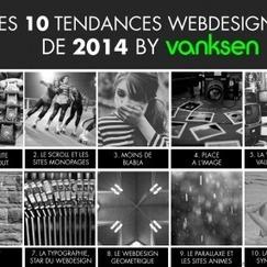 Les 10 Tendances Webdesign de 2014 | Ergonomie | Scoop.it