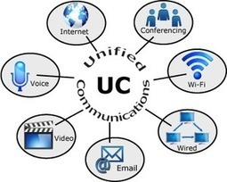 Unified Communications as a Service – A Trusted Way to Business Efficienc   IT & Communications   Scoop.it