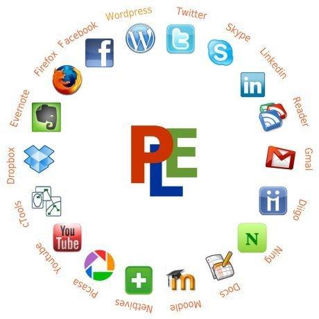 +400 Artículos sobre los Entornos Personales de Aprendizaje (PLE) | Contenidos educativos digitales | Scoop.it