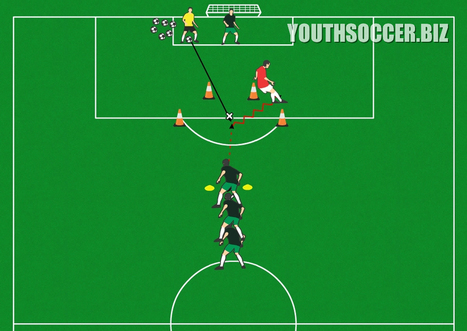 Soccer Shooting Drill - Lightning Game is Fun for U10 Soccer players and above | SOCCER! | Scoop.it