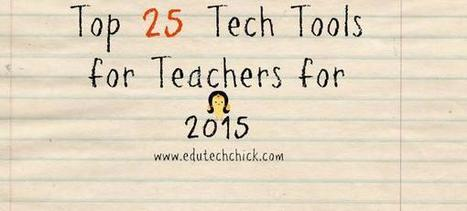Teresa Wilson on Twitter | Teaching with tecnología | Scoop.it