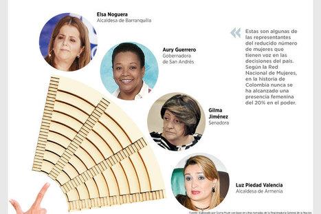 Mujeres marginadas en el poder | Violencias de genero Colombia | Scoop.it