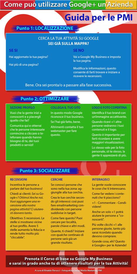 Come può utilizzare Google+ un'Azienda | Fotografie Turismo Italia – Blog | INFOGRAPHICS | Scoop.it