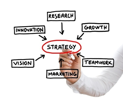 Strategic Business Mapping Approach | Alp. & Dig'S Technologies | General | Scoop.it