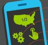 Twenty-Two Percent of Mobile Apps Are Only Used Once | Real Estate Plus+ Daily News | Scoop.it