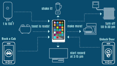 Mobile is all About Getting Stuff Done | MobileLearning | Scoop.it