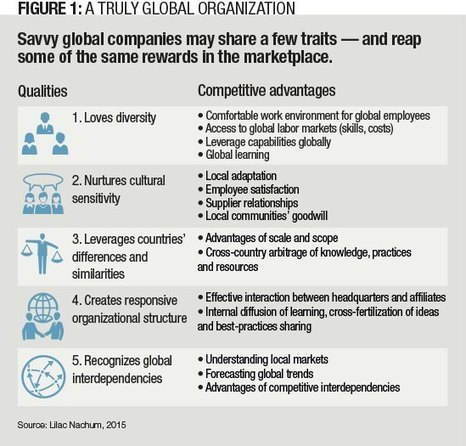 Building a Truly Global Organization | Talent Management | Scoop.it
