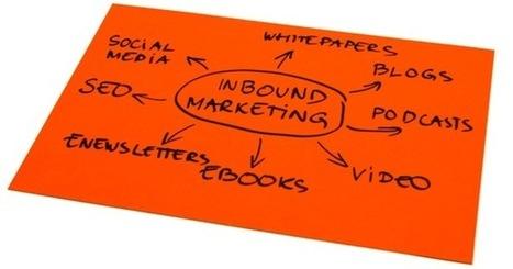 L'inbound marketing pour les débutants - Linda Fall | copywriting, marketing de contenus, content management | Scoop.it