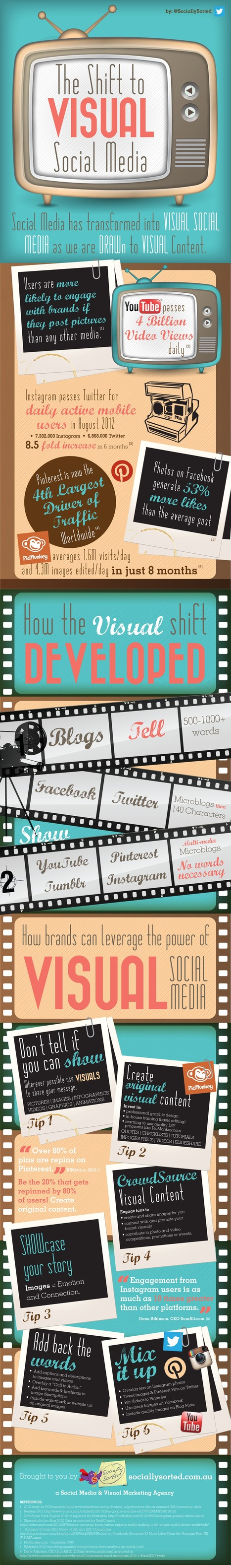 The Shift to Visual Social Media - 6 Tips for Business [Infographic] | Socially Sorted | Social Media Resources & e-learning | Scoop.it