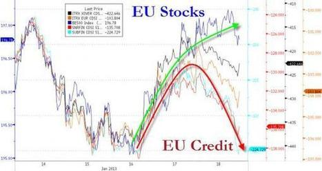 European Stocks End Week At Highs, Credit At Lows | Zero Hedge | European Finance & Economy | Scoop.it