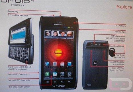 Motorola Razr con teclado QWERTY fisico | VIM | Scoop.it