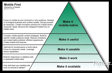 How to develop a mobile-first strategy | The Journalist | Scoop.it