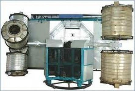MachinesZone: Rotational Moulding Machinery and Its all About | Machines & Equipments | Scoop.it