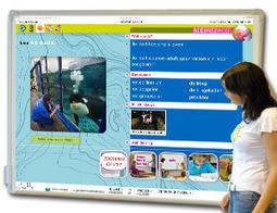 Nieuwe Zaken - Brengt de wereld in de klas op het digibord - Uitgeverij Zwijsen | Digibord Wijzer | Leren met ICT | Scoop.it