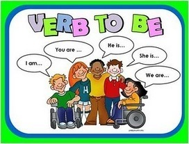 BE Verb Introduction - Simple Present Tense from English-Zone.Com | Present of Verb To be | Scoop.it