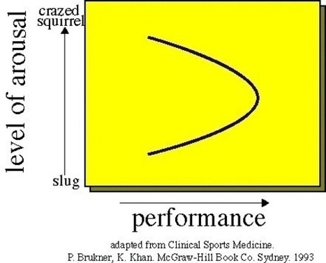 Intro to Sports Psychology   Swim Technique and Coaching   Scoop.it