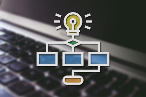 Automatisation d'emails : les best practices | Devenir Auto-entrepreneur | Scoop.it