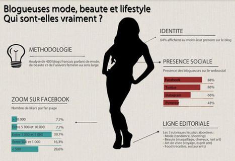 Tribune | Les blogueuses mode, beauté et lifestyle : qui sont-elles vraiment ? | Article sur le Management | Scoop.it