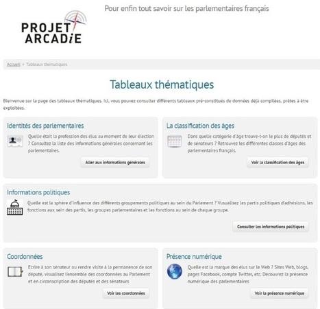 Tout savoir sur les parlementaires français, Projet Arcadie | Stories ressources numériques | Scoop.it
