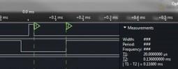 NETMF Timers - Silverlight Developer | Arduino, Netduino, Rasperry Pi! | Scoop.it