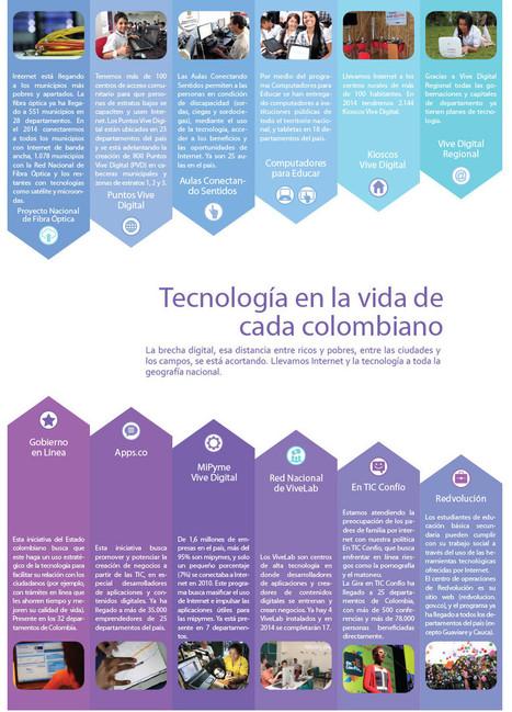Así avanza el Plan Vive Digital | Emprendimiento Digital Colombia | Scoop.it