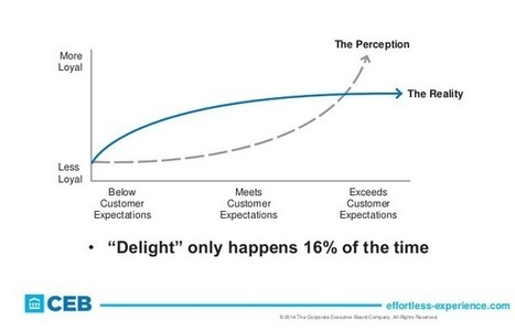 Customer experience - it's not about being great, it's about being effortless | Insighting : Exploring theories, tools  and methods | Scoop.it