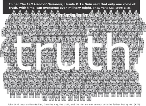 'The Line Between Fact and Fiction' revisited | Creative Nonfiction: resources for teachers and students. | Scoop.it