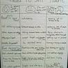 Third Grade Curriculum