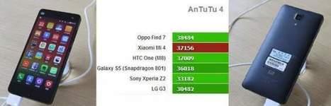 Xiaomi Mi 4 Benchmark Score Specs & Camera Sample Photos | infobee | Scoop.it