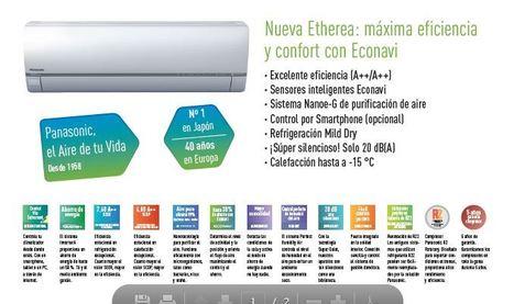 La gama Etherea, Compra maestra por calidad y mejor relación calidad-precio | PANASONIC | Scoop.it