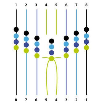 Noeuds en V , Technique de bracelet brésilien | Jeux de stratégie | Scoop.it