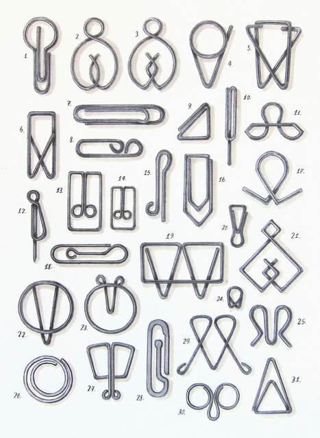 paper clip history | stationery | Scoop.it