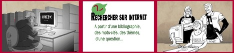 Guide de rentrée 2016 : CDI-Documentation : Aide à la recherche d'information | Insect Archive | Scoop.it