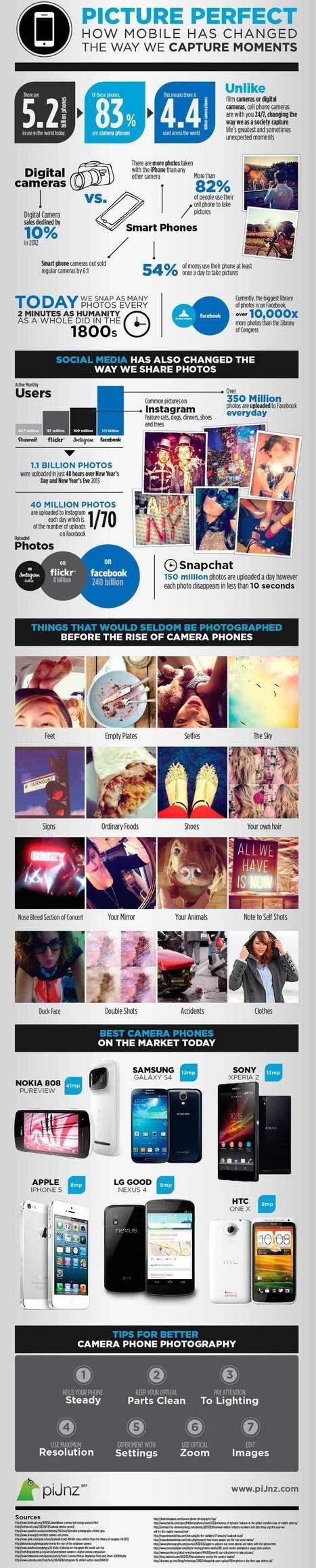 El impacto del móvil en la fotografía – infografía | Fotografia | Scoop.it