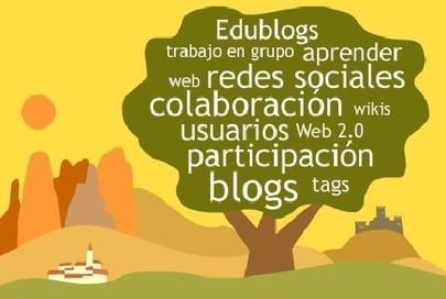 Edublog | Blogs educativos | Scoop.it