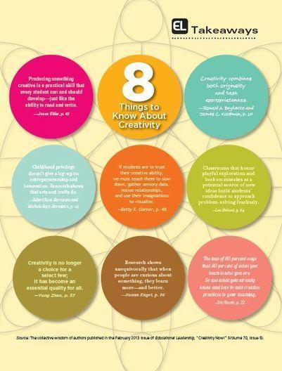 8 Things to Know About Creativity | ASCD Inservice | MyEdu&PLN | Scoop.it