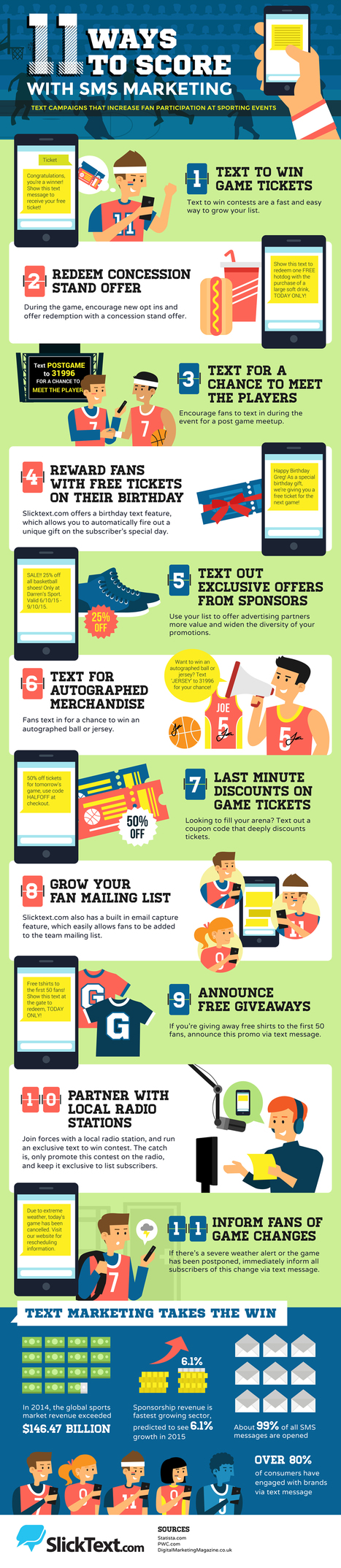 11 Ways to Score with SMS Marketing #Infographic | MarketingHits | Scoop.it