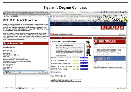 Austin Peay State University: Degree Compass (EDUCAUSE Review) | EDUCAUSE.edu | Technology Enhanced learning | Scoop.it
