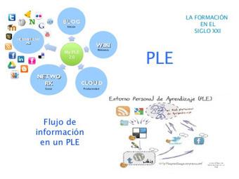 Tendencias 2.0 en formación y desarrollo profesional | RRHH 2.0 | Training&ProfessionalDevelopment (TPD) | Scoop.it