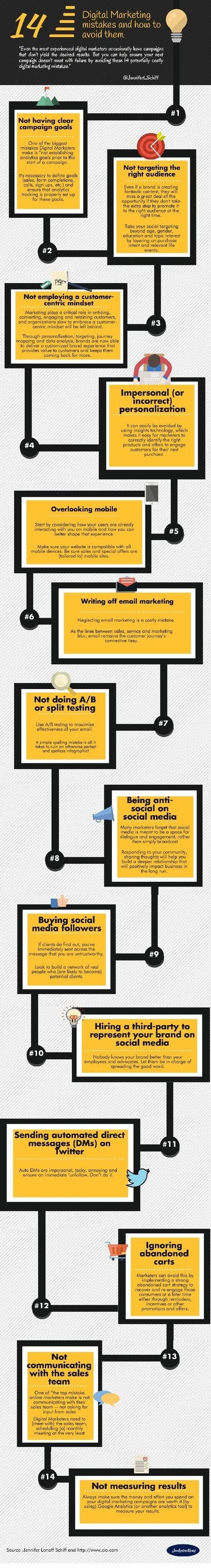 14 erreurs à éviter en marketing digital | communication numérique corporate | Scoop.it