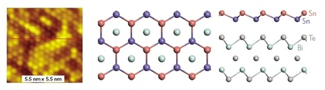 Physicists announce graphene's latest cousin: stanene | Amazing Science | Scoop.it