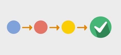 Crear objetivos en Analytics paso a paso | Links sobre Marketing, SEO y Social Media | Scoop.it