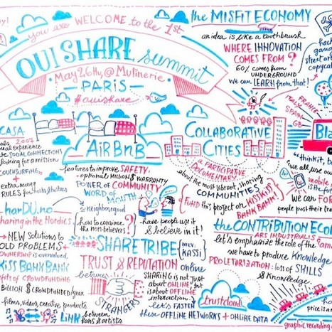 Les 7 CLÉS de l'économie collaborative - Digital Society Forum | actions de concertation citoyenne | Scoop.it