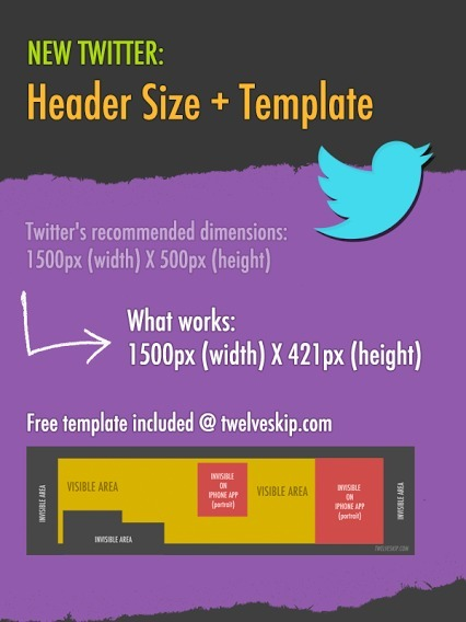 The NEW Twitter Header Dimensions (2014 Update) | Digital, Social Media and Internet Marketing | Scoop.it