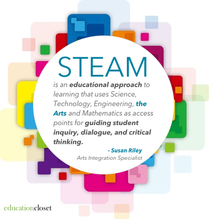 What is STEAM? | Information Technology Learn IT - Teach IT | Scoop.it
