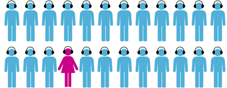 Women account for less than 5 percent of producers and engineers — but maybe not for long   Women in the Audio Industry   Scoop.it